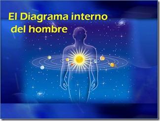 1 el diagrama interno del hombre