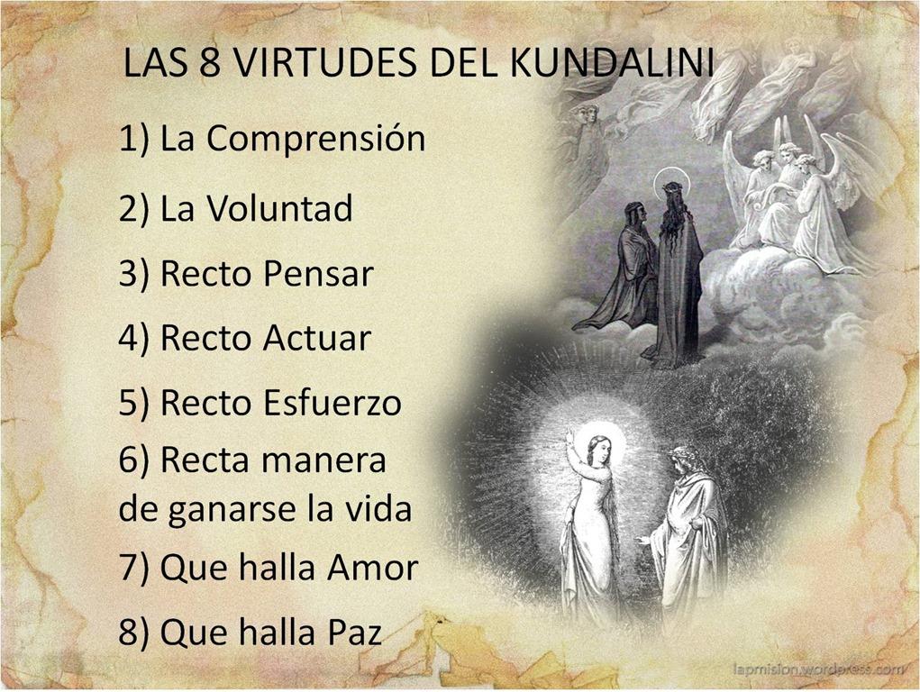 Kundalini Gnostic