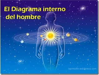 el diagrama interno